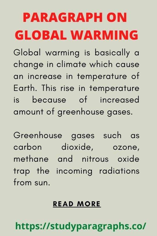 Global warming Paragraph